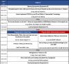 ACTEP2017 Program day 2